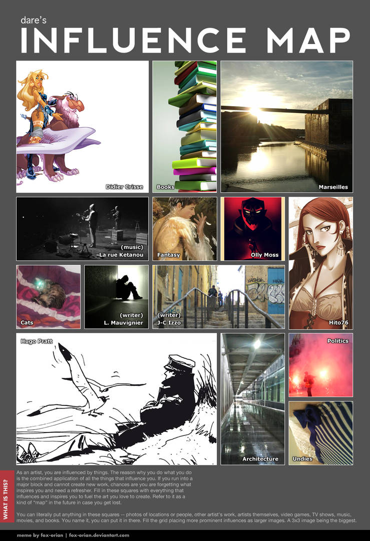 MEME - Influence Map by Dare2a