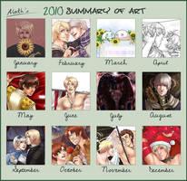 - 2010 Summary of Art Meme - by alatherna