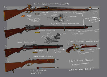 Tyrith Royal Guard - ranged weapons by WMDiscovery93