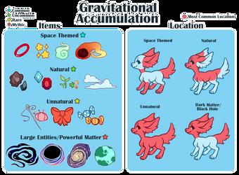 Astroflare Traits: Gravitational Accumulation by Ponkochi
