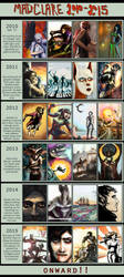 2010-15 Progress by MADCLARE