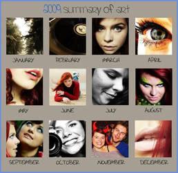 summary of 2009 by PlomykQ