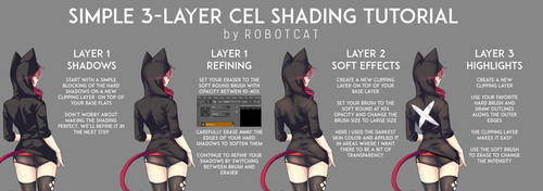 RobotCat's Simple 3-Layer Cel Shading Tutorial by RobotCatArt