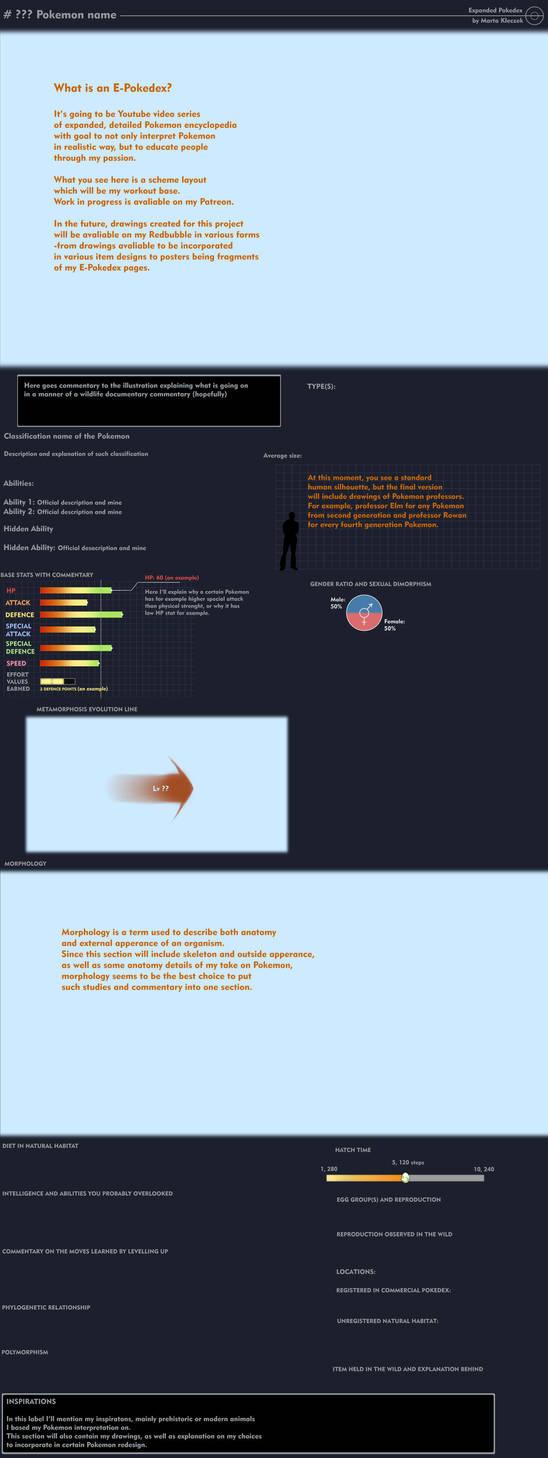 E-POKEDEX SCHEME LAYOUT by Weirda-s-M-art