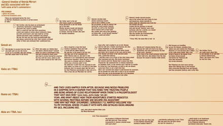 General Weirda Mirrart timeline by Weirda-s-M-art