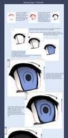 Anime Eyes: Tutorial :D by ramy