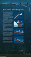 How did the Titanic Sink? by trekmodeler