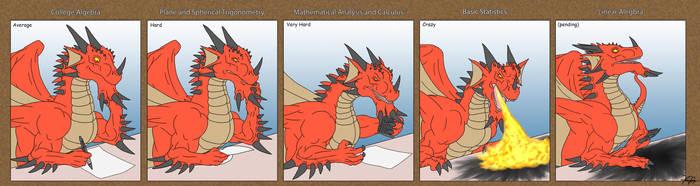 Mathematics Reaction by TargonRedDragon
