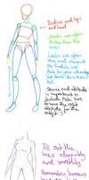 fashion design body tutorial. by Kashirohato