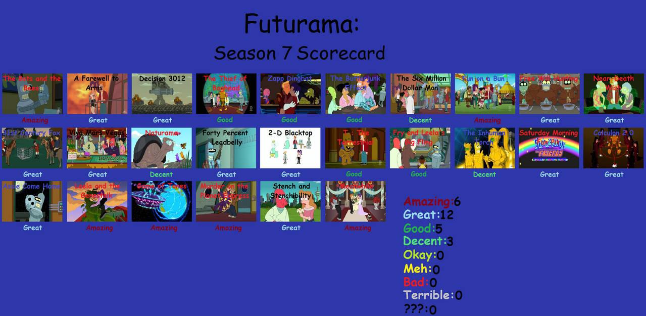 Futurama season 7 download