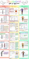 Tehrainbowllama's Guide to MMD Rigging Hacks by Tehrainbowllama