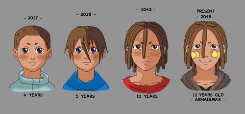 Kingma Scyte (2037-2045) by tahonard