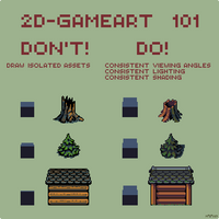 Pixel/Gameart 101 by Cyangmou