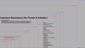Pixel / Gameart 101 #06 Pixelart/Screen Resolution by Cyangmou