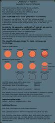 Pixel Art - Anatomy of Shapes by Cyangmou