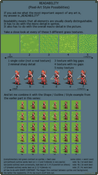 Readability - Pixel art Style possibilities by Cyangmou