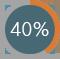 40% by xxNIKICHENxx