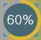 60% by xxNIKICHENxx