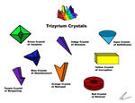 Trizyrium Crystals - Revised by LavenderRanger
