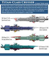 Titan-Class Cruiser by Another-Eurasian