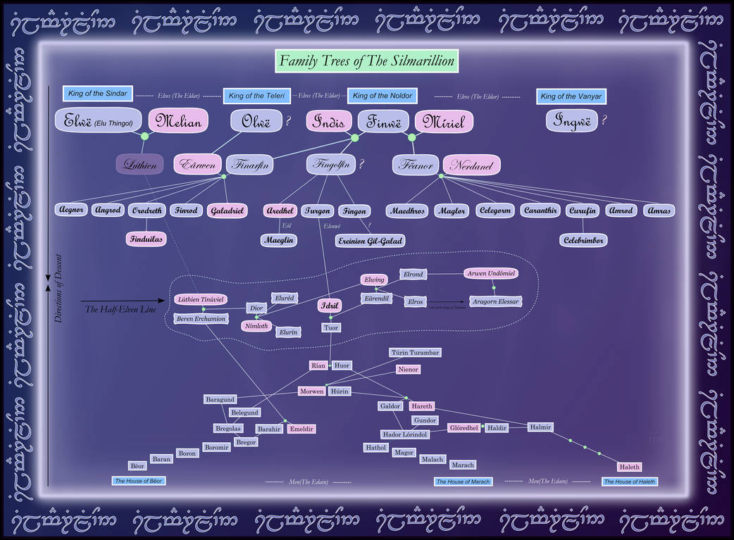Family Trees Of The Silmarillion--Lomeh by Eateh