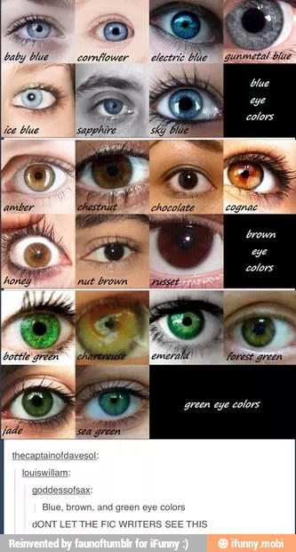 Tumblr Eye Colors For Writers By Nerdybirdy679 On Deviantart