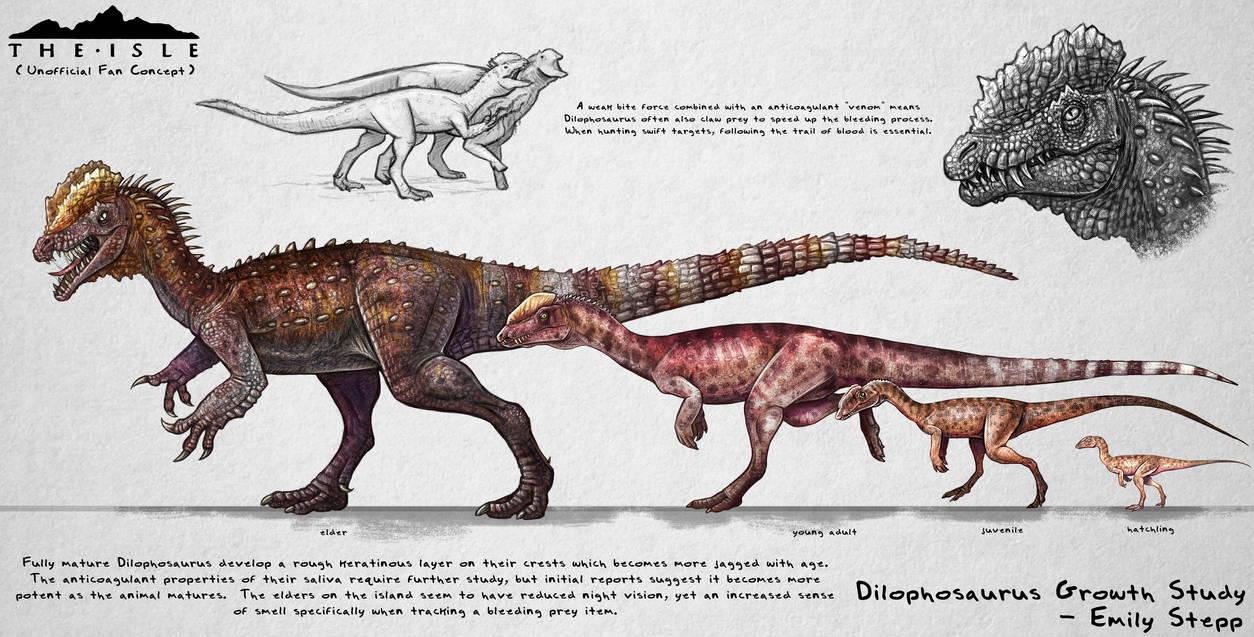 The Isle Dilophosaurus Growth Fan Concept by EmilyStepp
