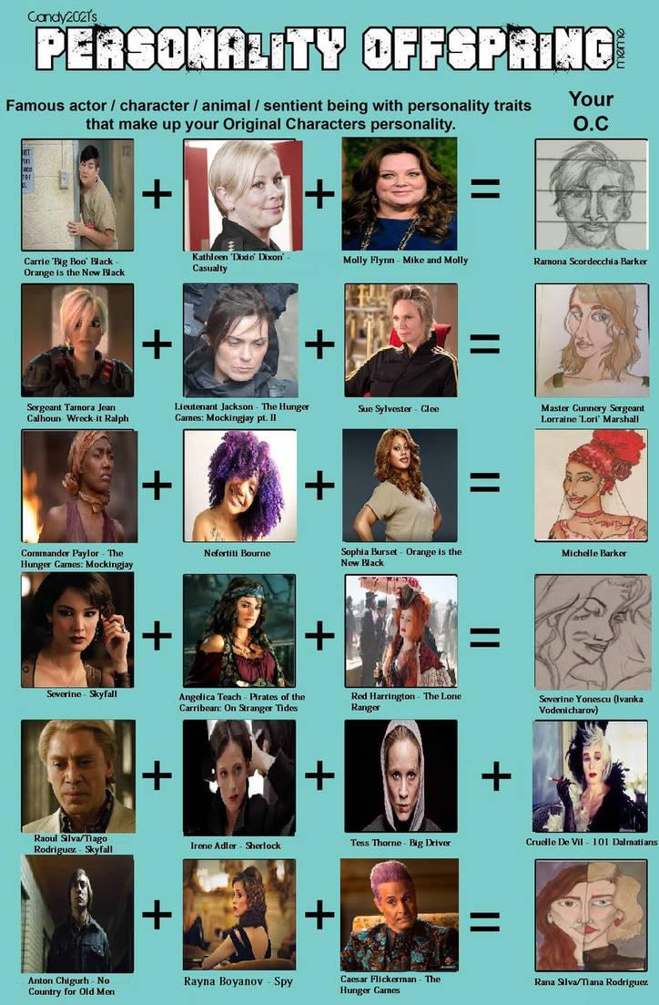 Lesbian personality traits