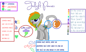 NEW Tailight Ponies Ref by MadWhovianWithABox