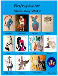 Art Summary 2018 by Firefoxgirl96