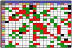Pokemon Rufus Type Chart by NaoTheSillyDuffer