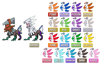 Type: Null + Silvally by leparagon