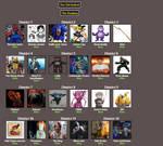 hunger games simulator the shit post festival by darkshreaders2