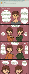 Ask 28 by Lupoartistico