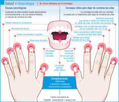infografia Onicofagia by Bonadesign