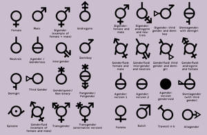 Gender Symbols by Cari-Rez-Lobo
