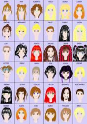 Lista de personajes en estilo chibi by Polan-Kaede