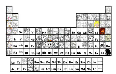 The Periodic Table of Elements by Gnomokami233
