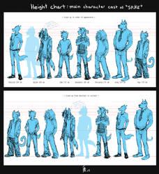 Height Charts SPIKE main cast by oomizuao