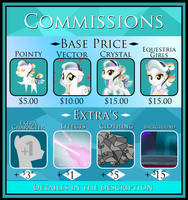 Commission Prices - Closed by Nstone53
