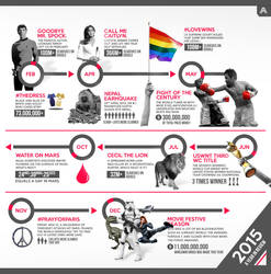 2015 - Year in Review by AlbertGFX