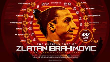 The Curious Case of Zlatan Ibrahimovic by AlbertGFX
