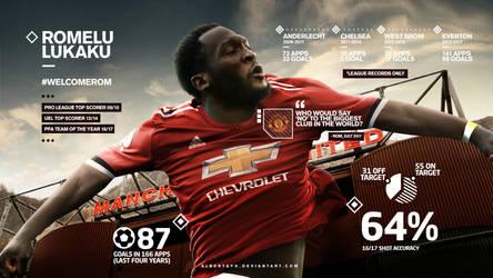 Romelu Lukaku Manchester United Wallpaper by AlbertGFX