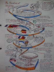 The Timeline of World War 2 by Rabzyor