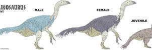 LtL Erlikosaurus by Tomozaurus