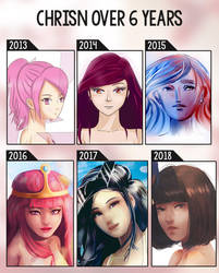 ChrisN 2013 - 2018 Art Progression by ChrisN-Art