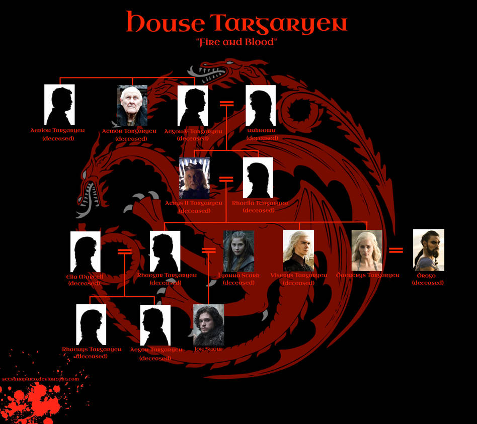 Game Of Thrones Targaryen Stammbaum