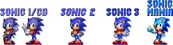 The Evolution of Classic Sonic by Red-The-Pyrohog