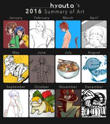 2016 Summary of Art by hyouto