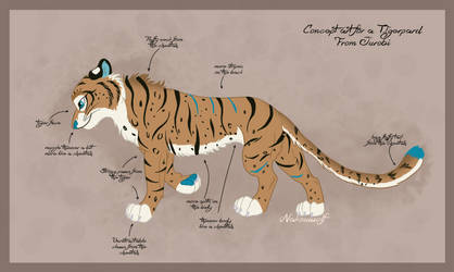 Commission Naturama - Jurobi - Tigerpard concept by Nakouwolf